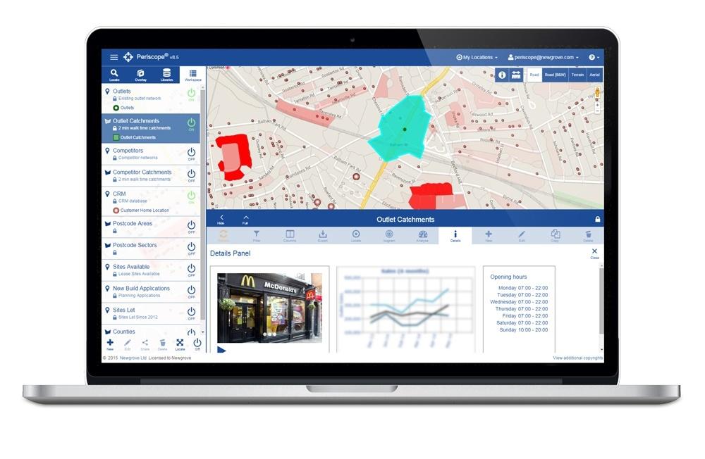 Location-analysis-demographics-business-performance