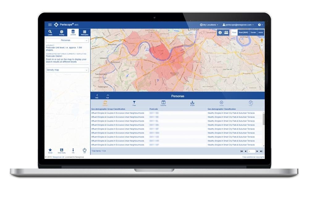 location-analytics-personas